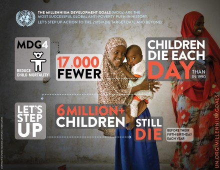 UN Foundation Millennium Development Goal 4 Infant Mortality Infographic