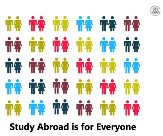 #StudyAbroadBecause study abroad is for everyone