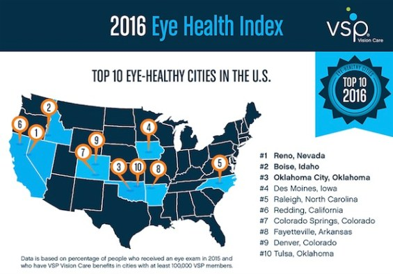 2016 Eye Health Index of Top 10 Eye-Healthy Cities in the United States