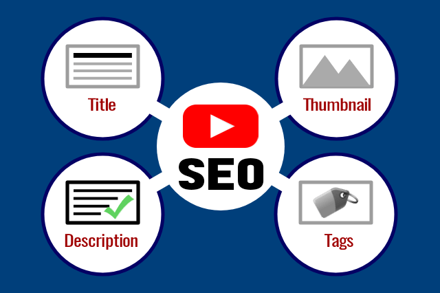 Youtube-Video-SEO-Description