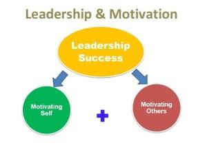 Top Leadership Qualities List