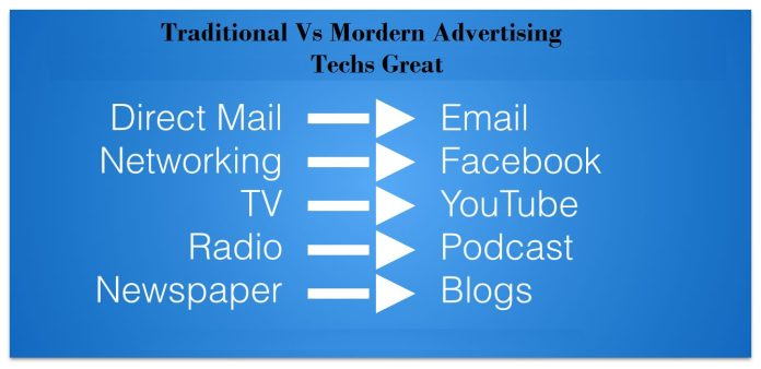 Whats is Traditional Marketing Strategies, Still worth?