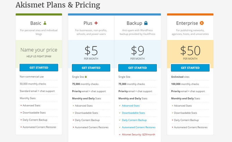 Akismet Plans and Pricing