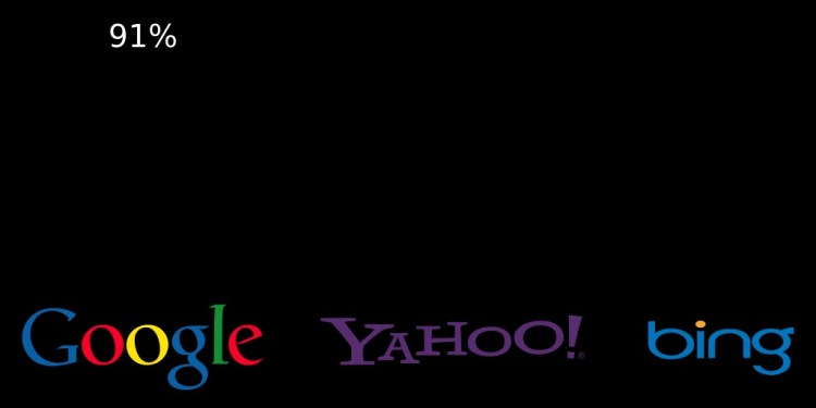 What Is Search Engines
