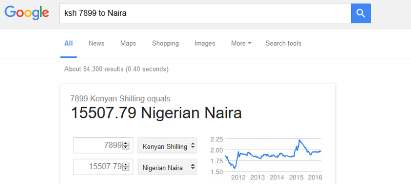finding out kenya shilling to Naira rate