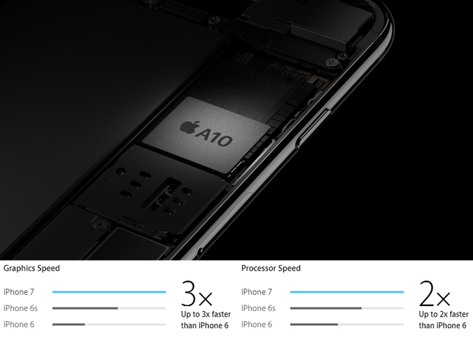 Apple iPhone 7 and 7 Plus chip for performance