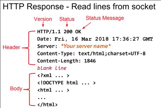 HTTP Version