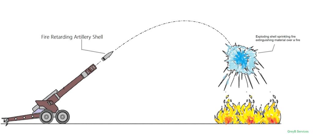 boeing artillery shell 2