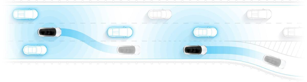 section-intelligent_lane_change