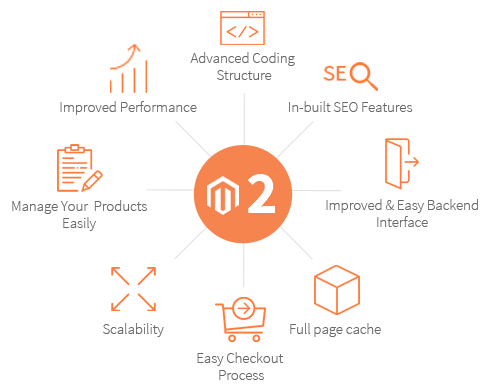 building-marketplace-website-2-jpg