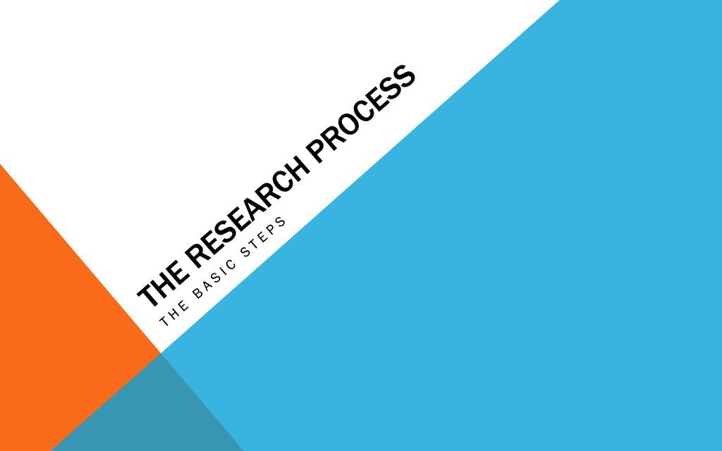 Research Process Basic Steps | Research Idea | Research Paper Steps
