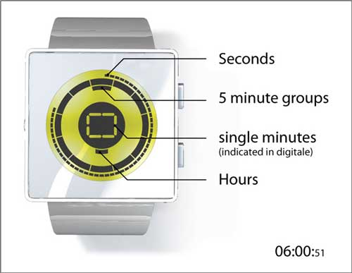Tokyoflash Echo watch