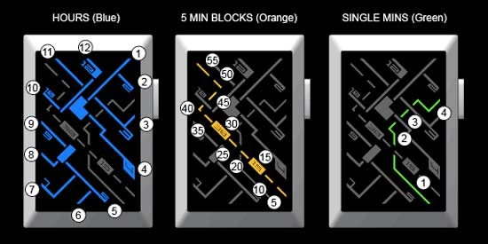 Kisai Traffic watch, from Tokyoflash, how to tell the time