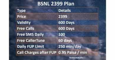 BSNL 2399 Plan Details