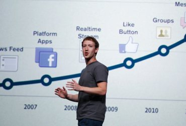 Facts on What is Facebook Timeline