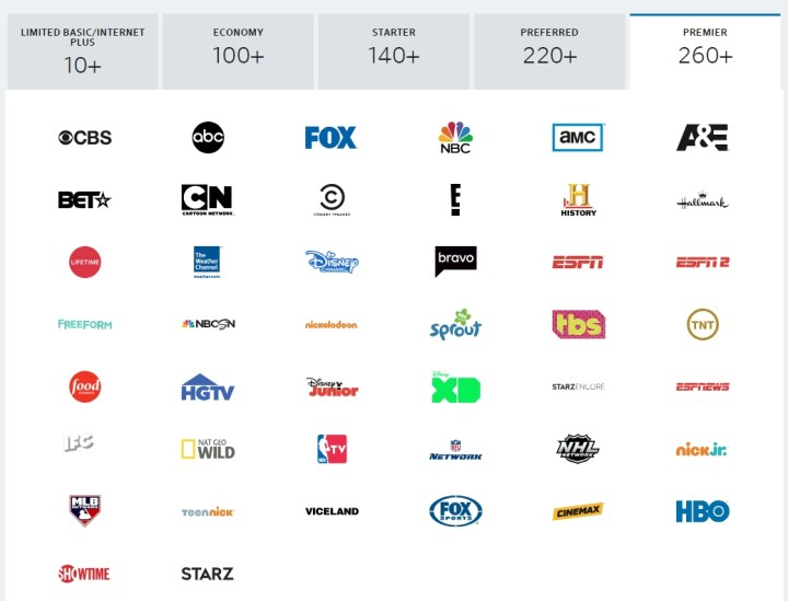 Xfinity Stream App live channels list