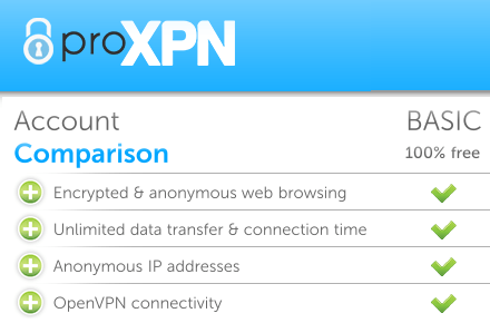 ProXPN free VPN