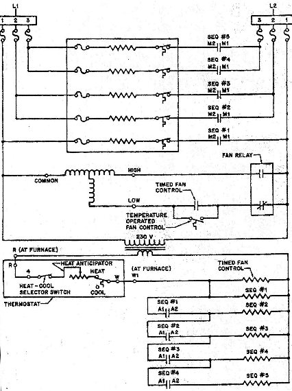 Electric Furnace Schematic Wiring Diagram1?resize=426%2C570 wiring diagram for intertherm furnace the best wiring diagram 2017  at panicattacktreatment.co