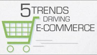 Photo of 5 Trends That Shaped Kenya's E-Commerce Market in 2015