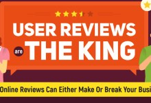 Photo of Infographic: How Online Reviews Can Either Make Or Break Your Business