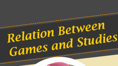 Photo of Infographic : Relation between games and education