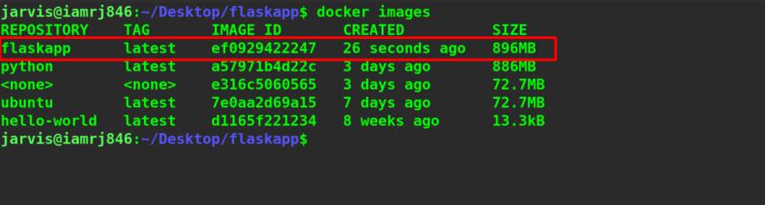 Listing Docker Images