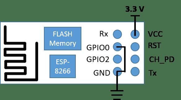 Configuration to start ESP8266 in flashing mode.