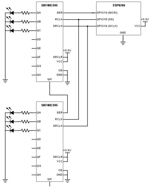 Chaining SN74HC595