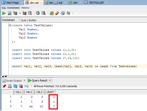 Oracle SQL: Least and greatest values across columns – techtutorialsx