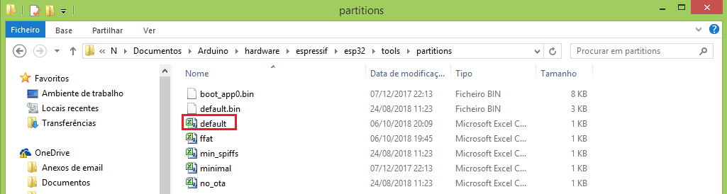 ESP32 Arduino core partitions folder with default one highlighted in red