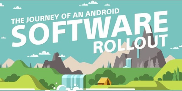 Android Updates Delay - Sony Infographic