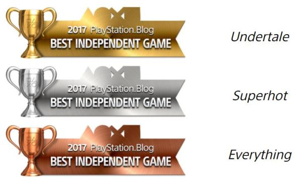 Best Playstation Game of the Year 2017