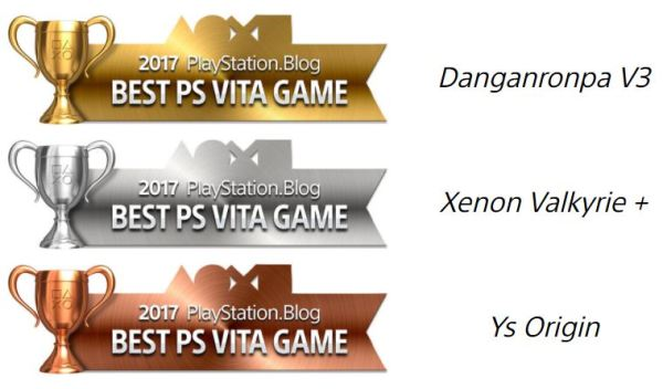 1. Best Playstation Game of the Year 2017