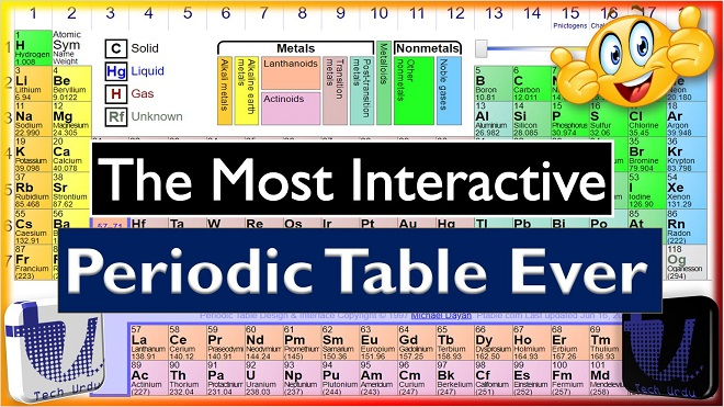 Periodic table in hindi archives tech urdu the most interactive periodic table urtaz