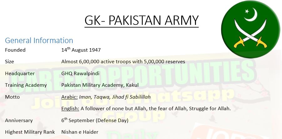 General Knowledge - Pakistan Army (Free Download)