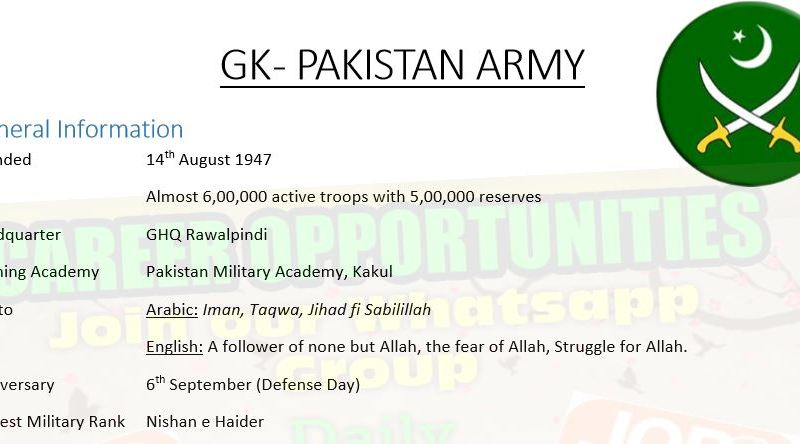General Knowledge - Pakistan Army
