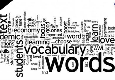 #15: Your Weekly Vocabulary List - Tech Urdu