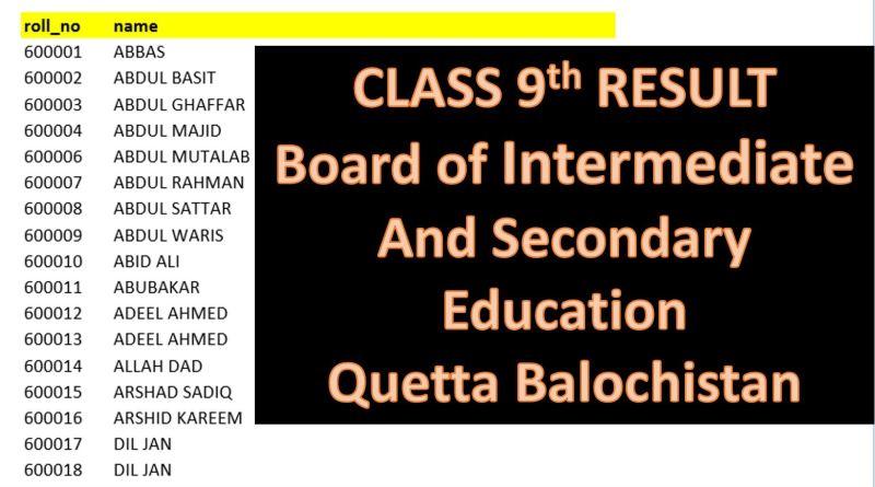 Class 9th Result (PDF Download) Board of Intermediate and Secondary Education Quetta Balochistan - Tech Urdu