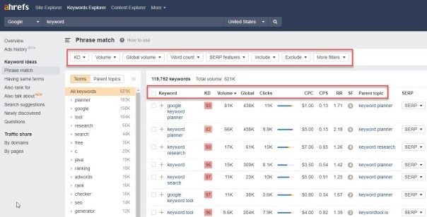 ahrafs for keyword research