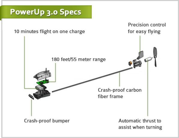 powerup-30-specs