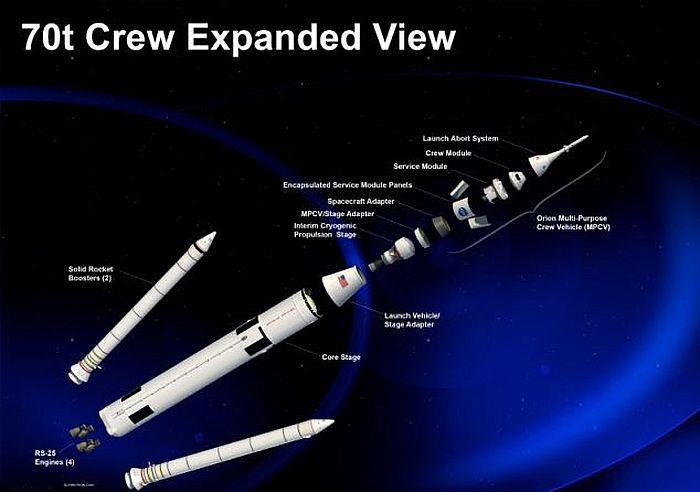 Boeing и NASA приступили к разработке ракеты для полетов на Луну и Марс