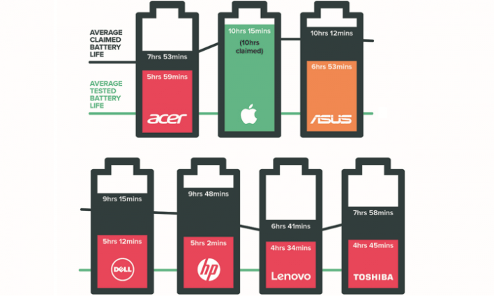 Battery Infographic