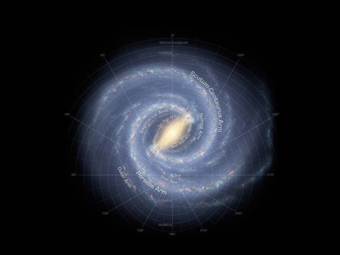 The entire mass of the Milky Way, measured