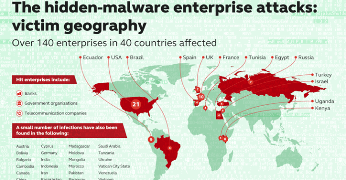 The hidden-malware enterprise attacks