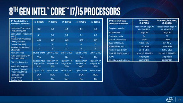 Intel-CES-2