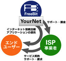 index_p_01