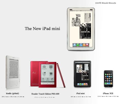 いよいよ今夜、アップルの新製品発表イベントに登場するのは7インチ「iPhone 5」? 憶測広がる 【増田 @maskin】
