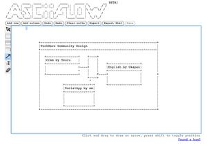 文字でサクっと図を描けるウェブツール「Asciiflow」【増田(@maskin)真樹】