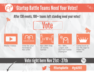 StartupWeekend東京で優勝の「senseinote」らが世界バトルに挑戦中、投票で応援しよう 【増田@maskin】 #gsb2012