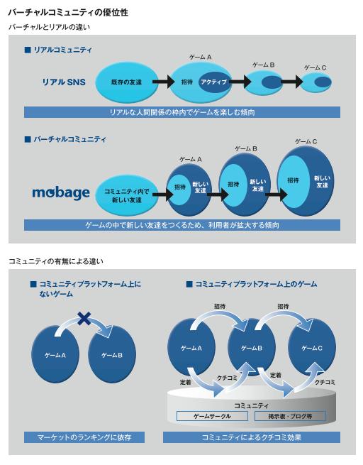 2012年 日本の活路は「バーチャル」にあり【湯川】